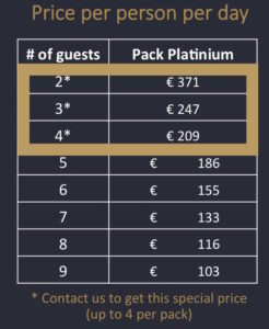 Platinium Prices